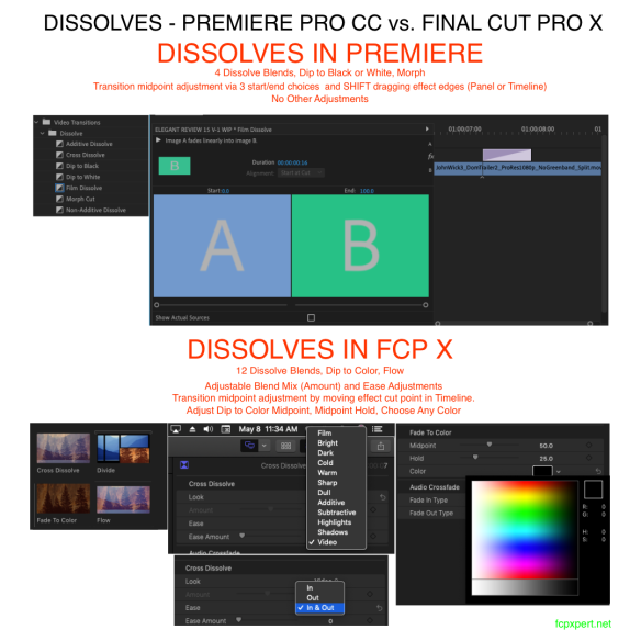 Final Cut Pro X Babbling | Deep Thoughts about FCP X, and